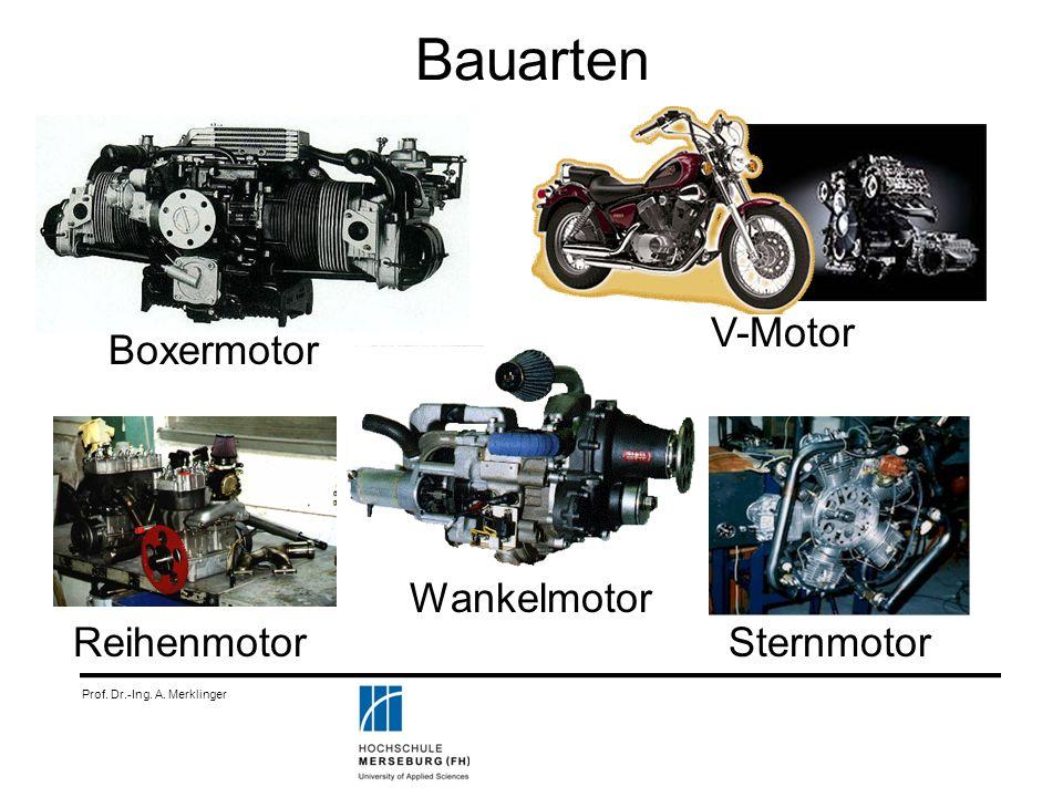 Bauarten V-Motor Boxermotor Wankelmotor Reihenmotor Sternmotor