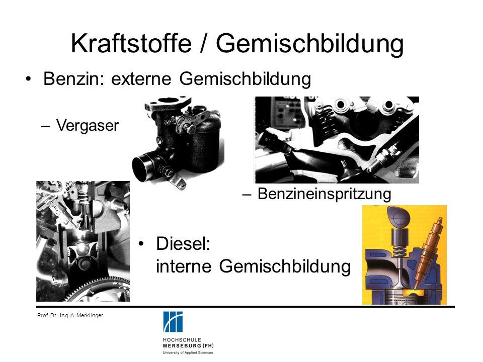Kraftstoffe / Gemischbildung