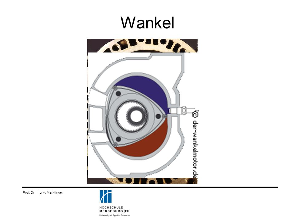 Wankel Prof. Dr.-Ing. A. Merklinger