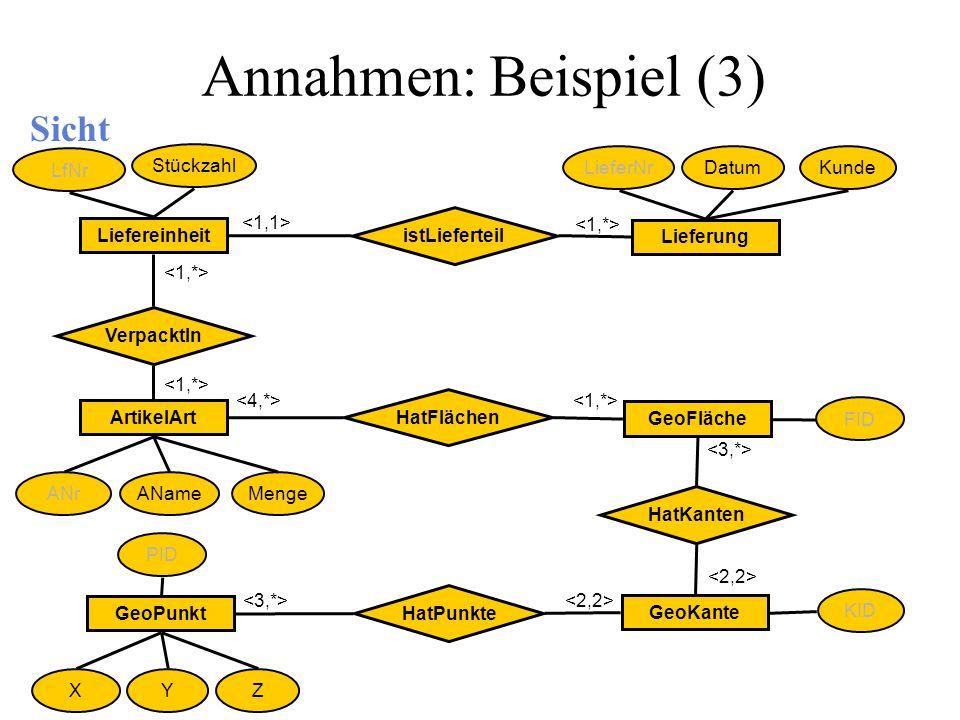 Annahmen: Beispiel (3) Sicht 2: LfNr Stückzahl LieferNr Datum Kunde