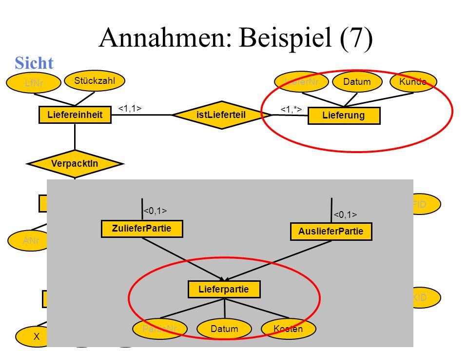 Annahmen: Beispiel (7) Sicht 2: LfNr Stückzahl LieferNr Datum Kunde