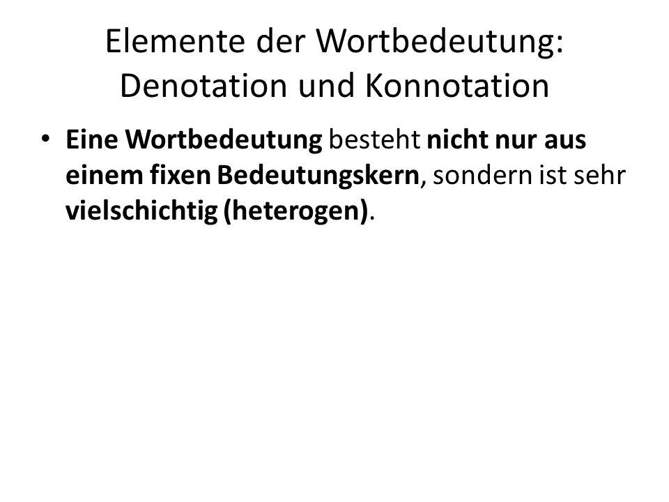 Elemente der Wortbedeutung: Denotation und Konnotation