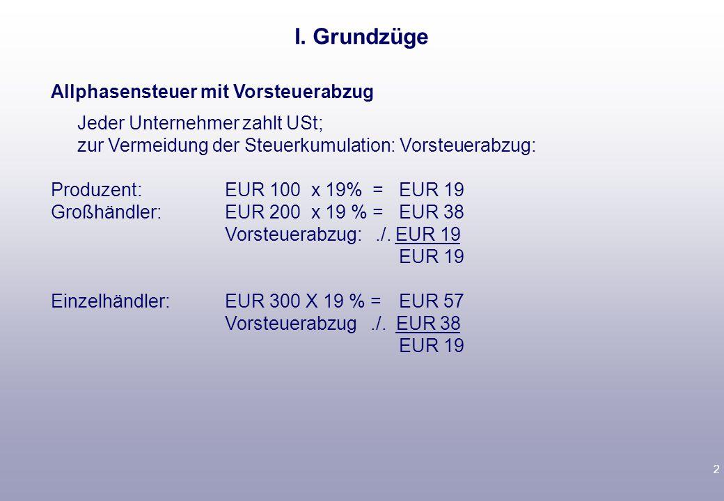 I. Grundzüge Steuerbar (steuerpflichtig/steuerfrei) Nicht steuerbar