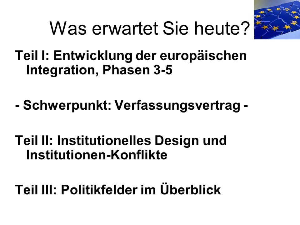 Was erwartet Sie heute Teil I: Entwicklung der europäischen Integration, Phasen 3-5. - Schwerpunkt: Verfassungsvertrag -