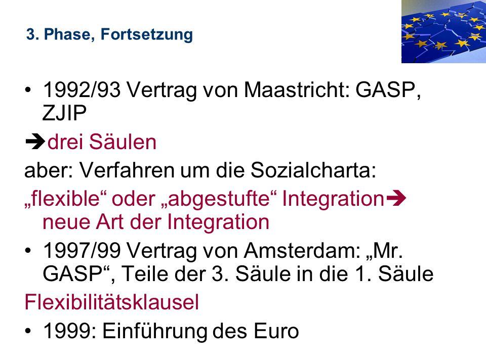 1992/93 Vertrag von Maastricht: GASP, ZJIP drei Säulen