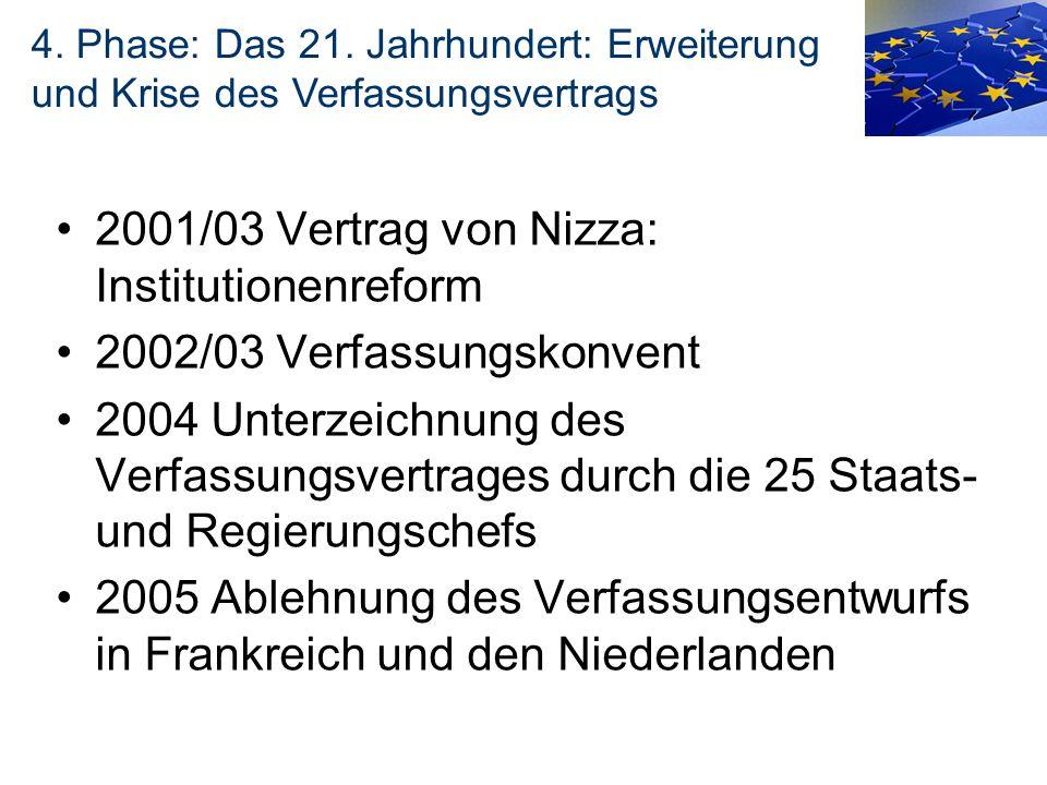 2001/03 Vertrag von Nizza: Institutionenreform