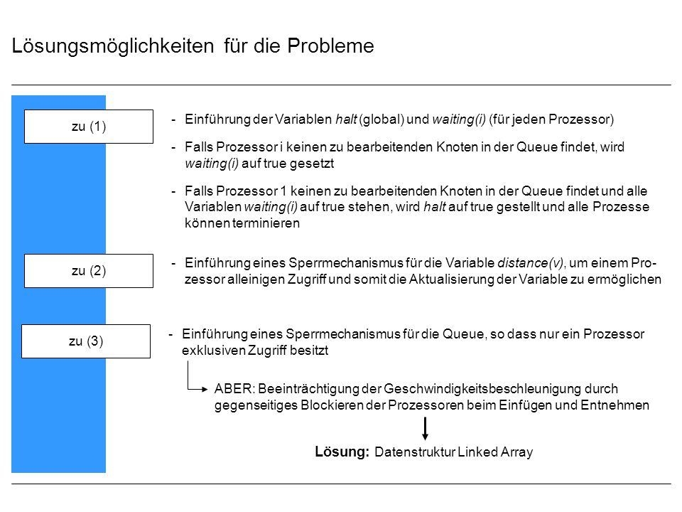 Lösung: Datenstruktur Linked Array
