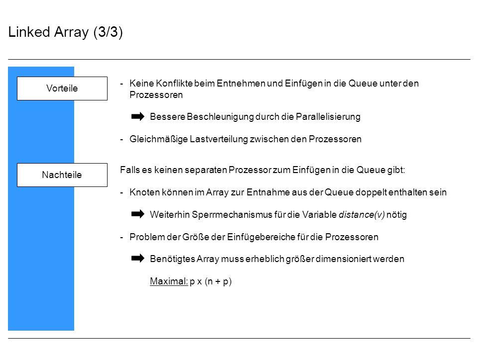 Linked Array (3/3) Vorteile. Keine Konflikte beim Entnehmen und Einfügen in die Queue unter den Prozessoren.