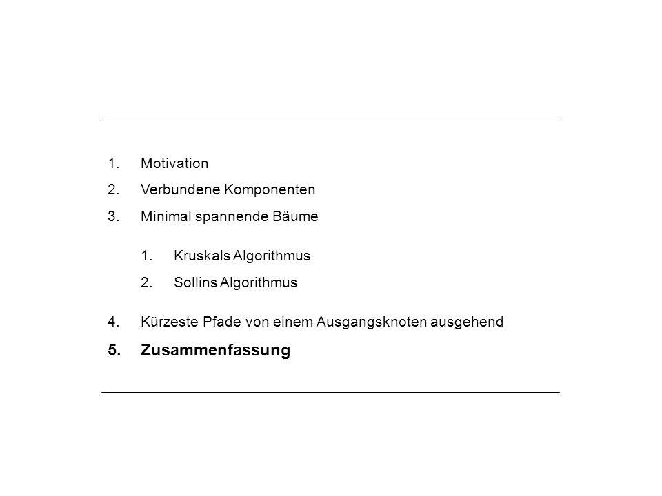 Zusammenfassung Motivation Verbundene Komponenten