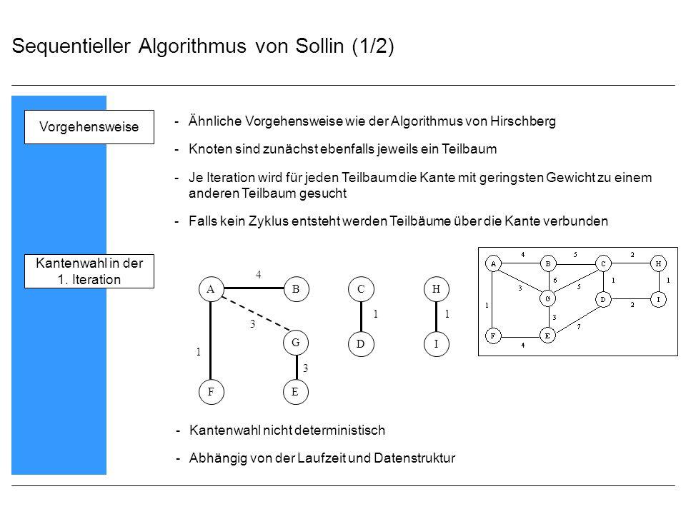 Sequentieller Algorithmus von Sollin (1/2)