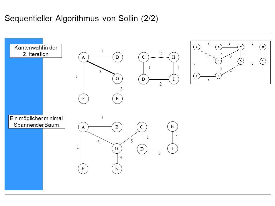 Sequentieller Algorithmus von Sollin (2/2)