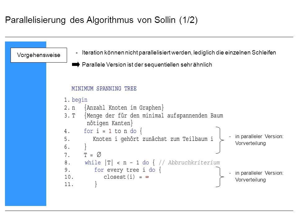 Parallelisierung des Algorithmus von Sollin (1/2)
