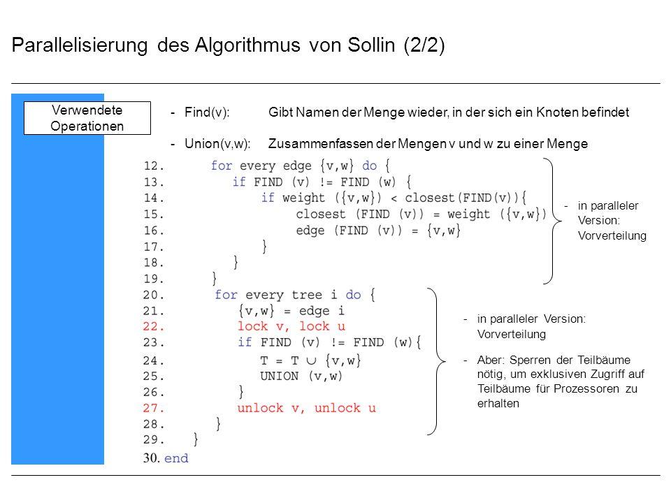 Parallelisierung des Algorithmus von Sollin (2/2)