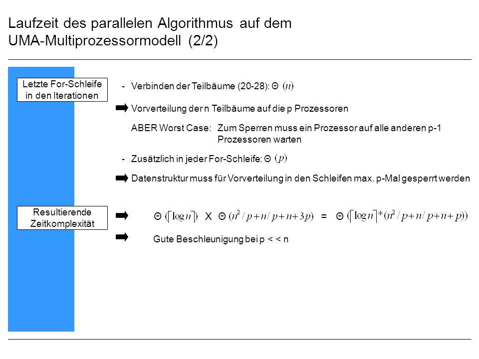 Laufzeit des parallelen Algorithmus auf dem UMA-Multiprozessormodell (2/2)