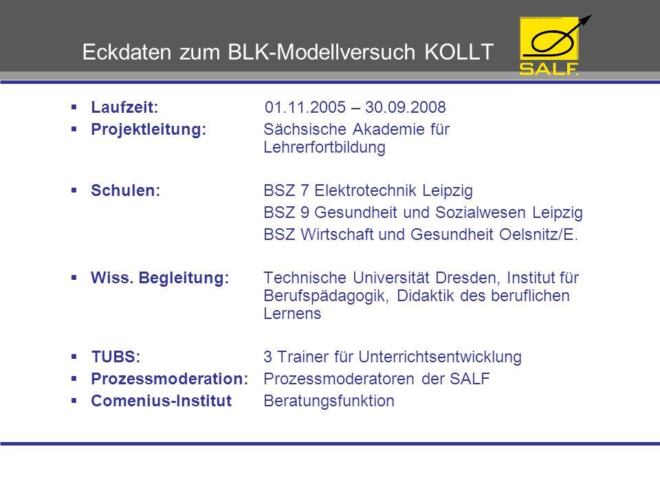 Eckdaten zum BLK-Modellversuch KOLLT