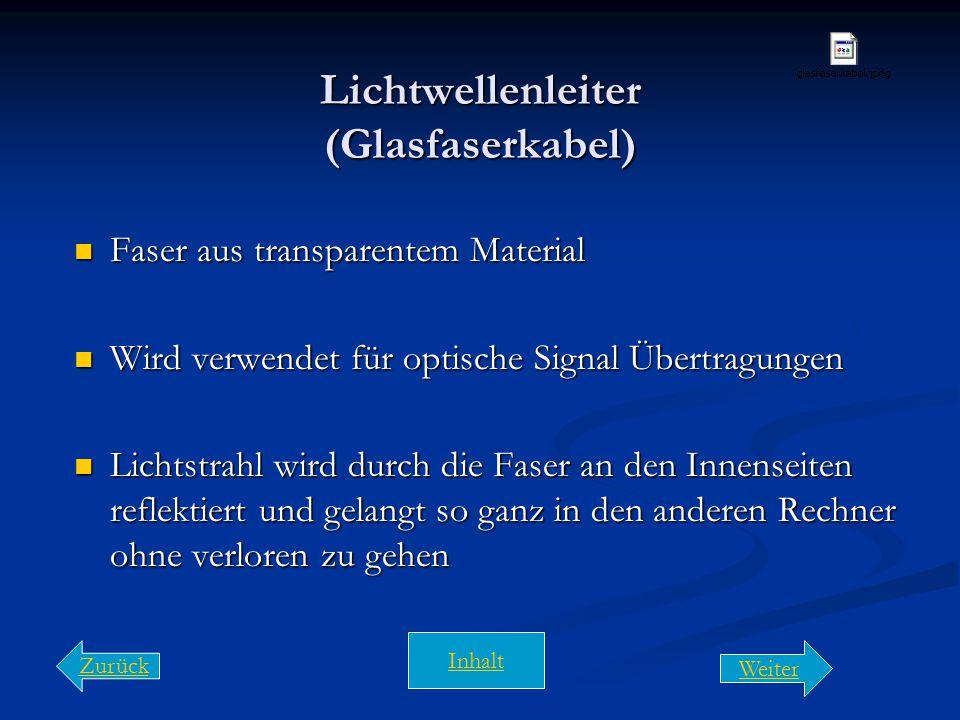 Lichtwellenleiter (Glasfaserkabel)