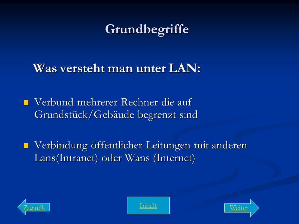 Grundbegriffe Was versteht man unter LAN: