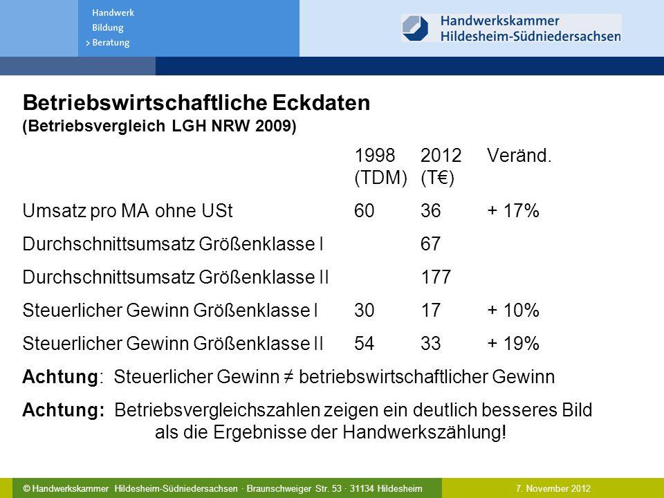 Betriebswirtschaftliche Eckdaten (Betriebsvergleich LGH NRW 2009)