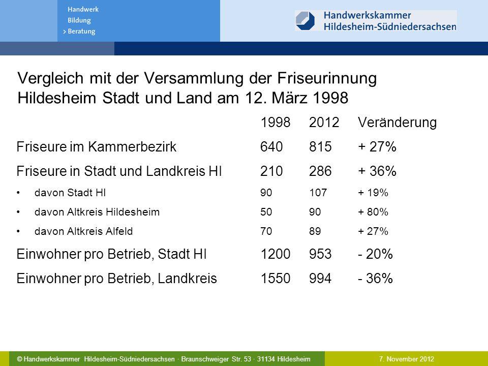 Vergleich mit der Versammlung der Friseurinnung Hildesheim Stadt und Land am 12. März 1998