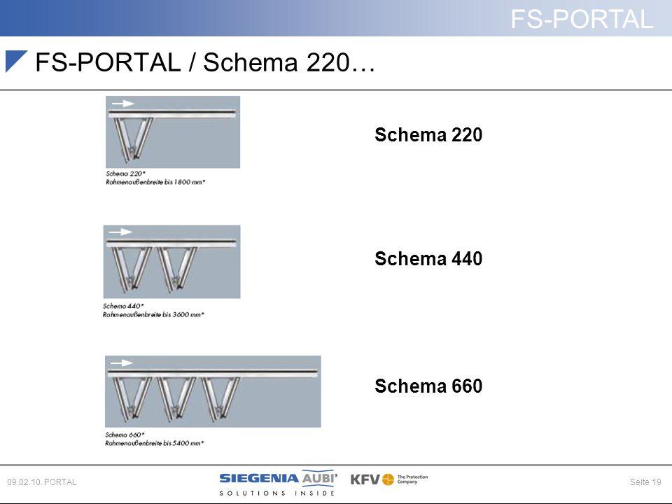 FS-PORTAL / Schema 220… Schema 220 Schema 440 Schema 660
