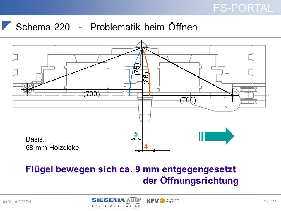 Schema 220 - Problematik beim Öffnen