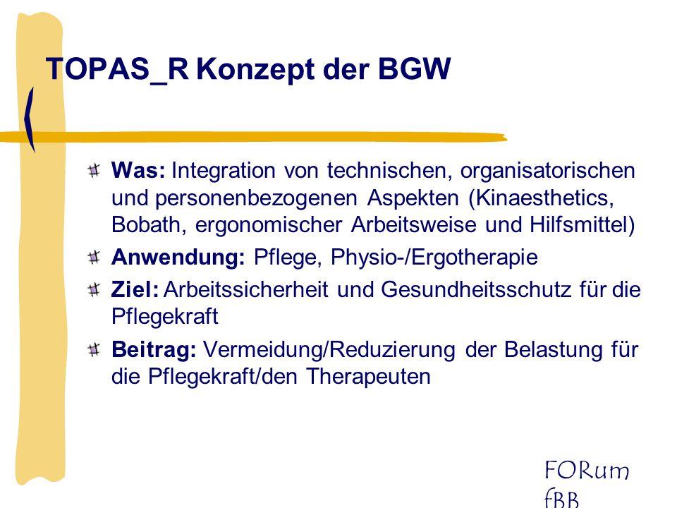 TOPAS_R Konzept der BGW