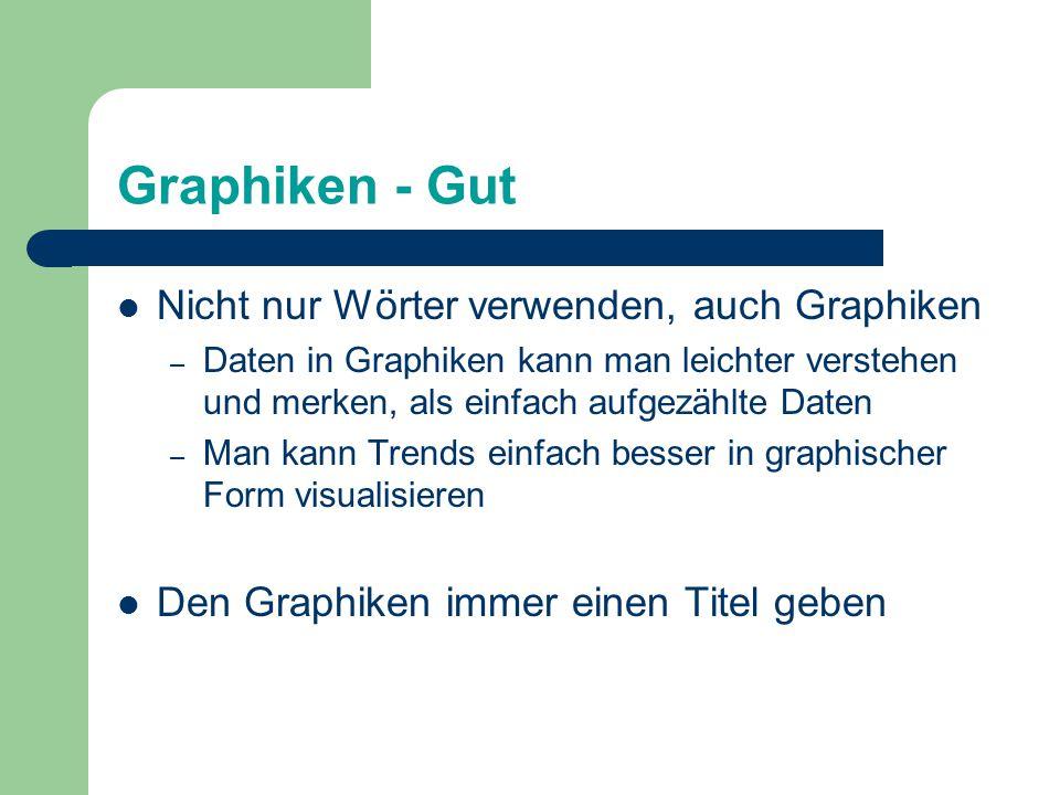 Graphiken - Gut Nicht nur Wörter verwenden, auch Graphiken