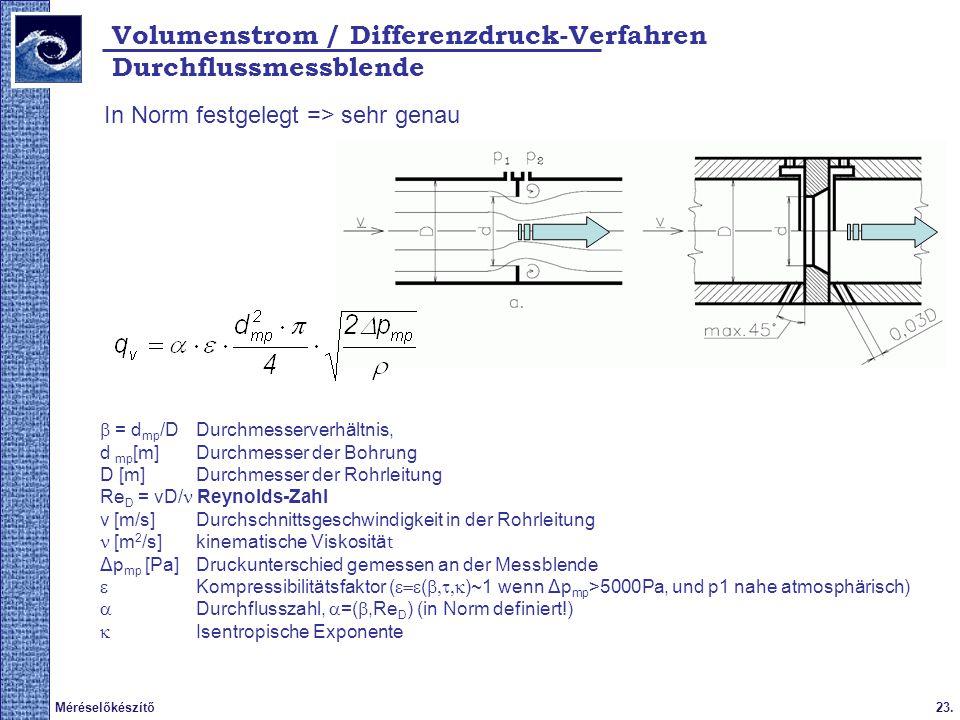 Volumenstrom / Differenzdruck-Verfahren Durchflussmessblende