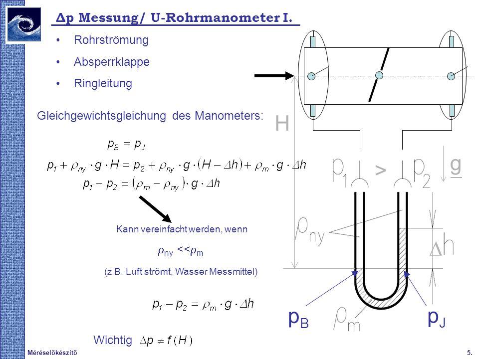 H g > D pB pJ Δp Messung/ U-Rohrmanometer I. Rohrströmung