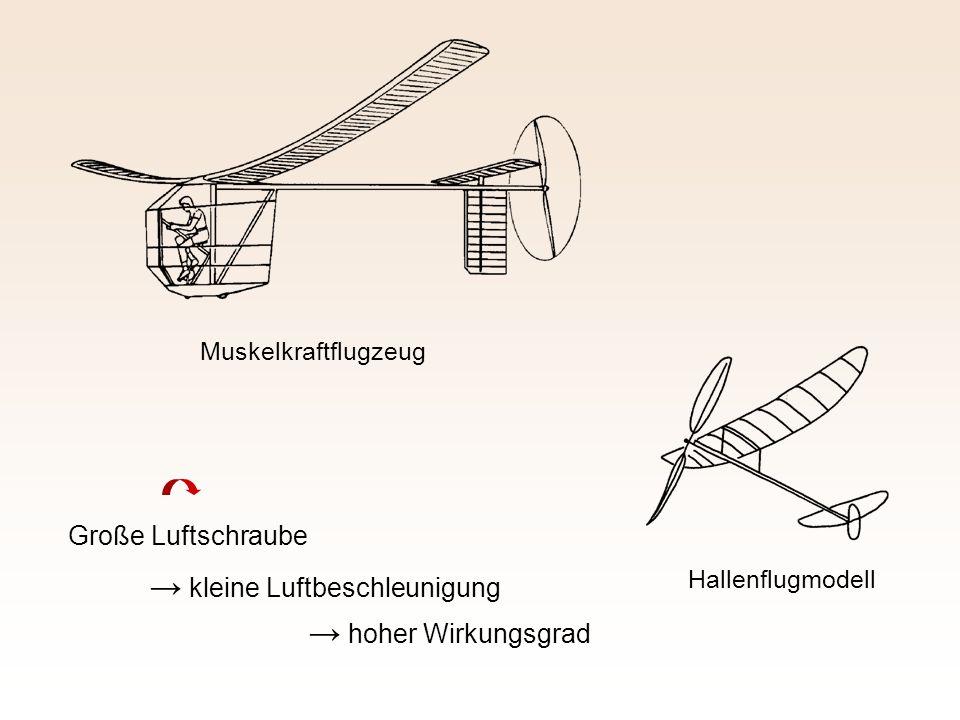 → kleine Luftbeschleunigung