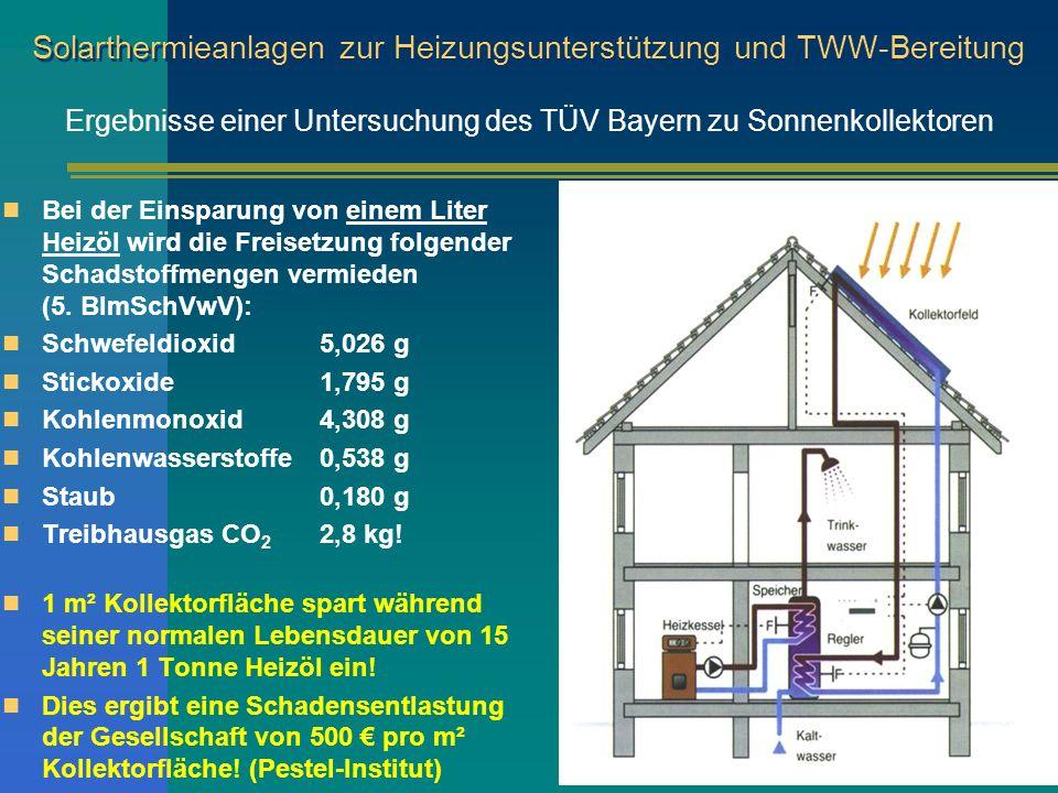 Solarthermieanlagen zur Heizungsunterstützung und TWW-Bereitung