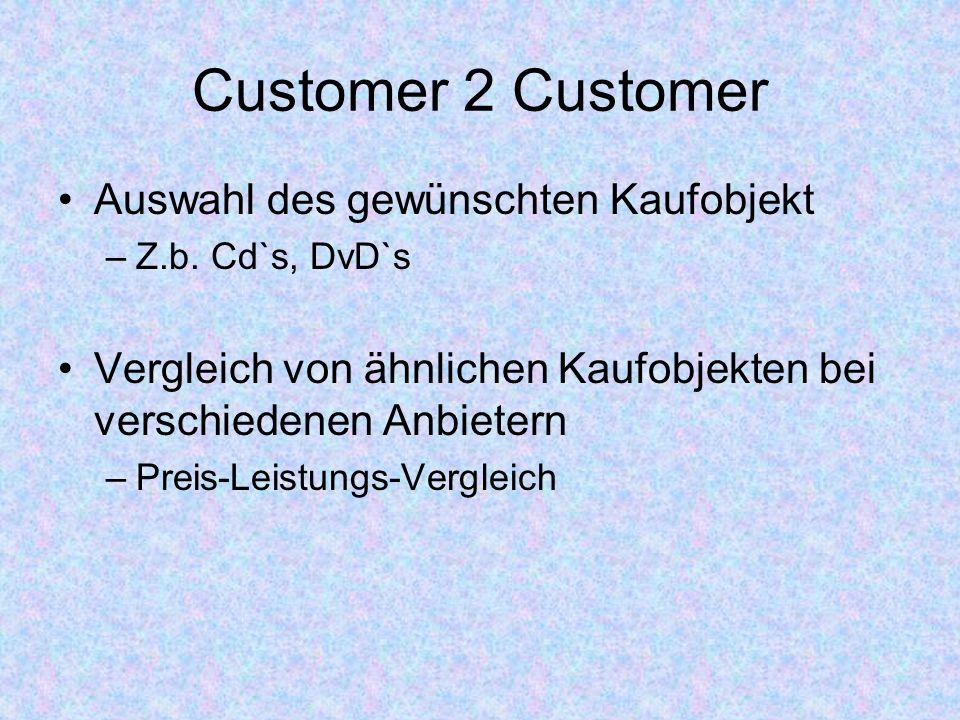 Customer 2 Customer Auswahl des gewünschten Kaufobjekt