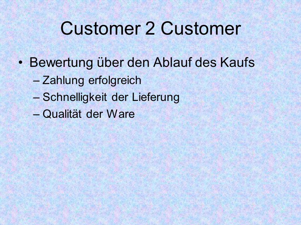 Customer 2 Customer Bewertung über den Ablauf des Kaufs