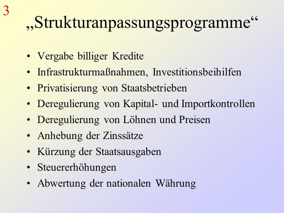 """""""Strukturanpassungsprogramme"""