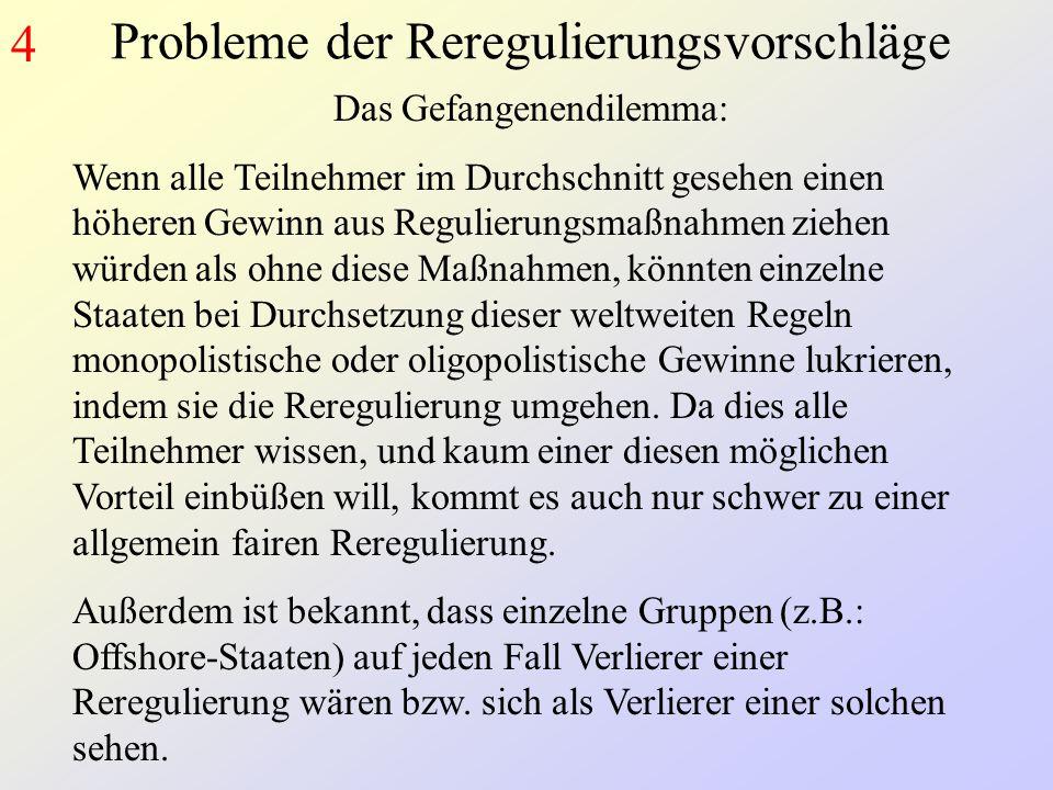 Probleme der Reregulierungsvorschläge