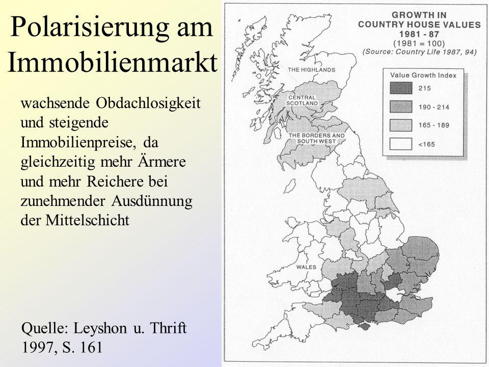 Polarisierung am Immobilienmarkt