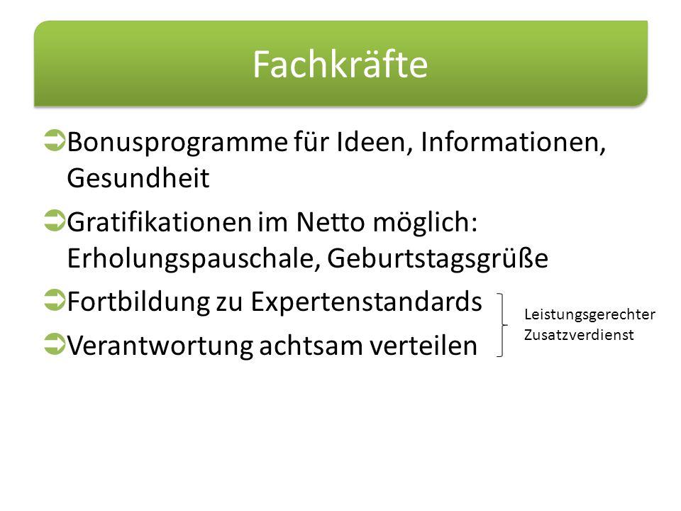Fachkräfte Bonusprogramme für Ideen, Informationen, Gesundheit