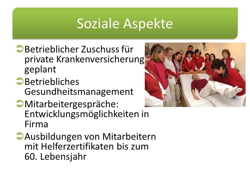 Soziale Aspekte Betrieblicher Zuschuss für private Krankenversicherung geplant. Betriebliches Gesundheitsmanagement.