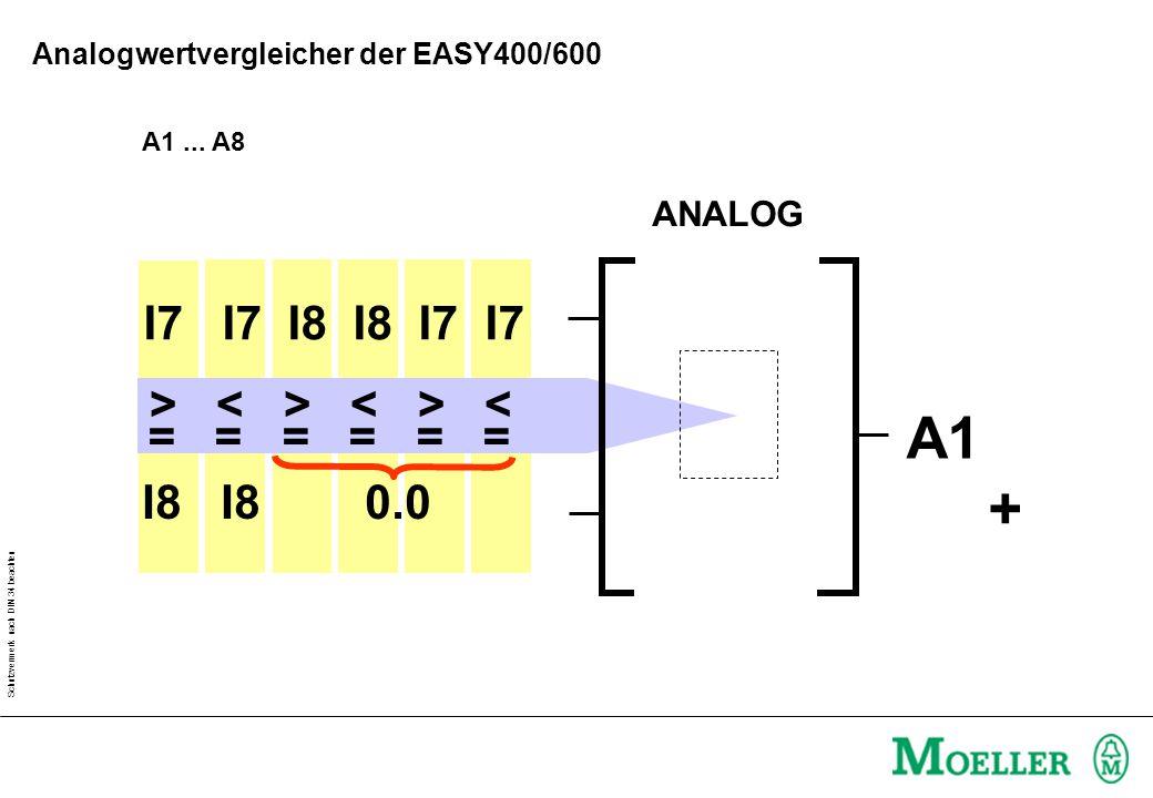Analogwertvergleicher der EASY400/600