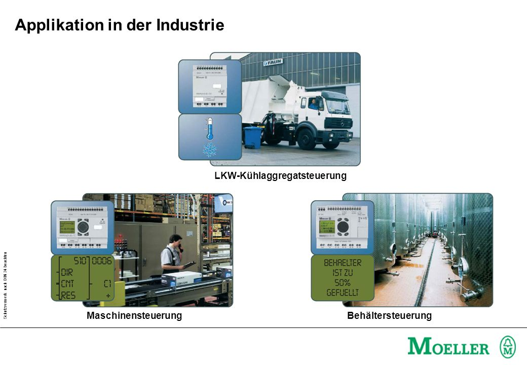 Applikation in der Industrie