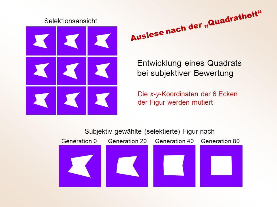 Entwicklung eines Quadrats bei subjektiver Bewertung