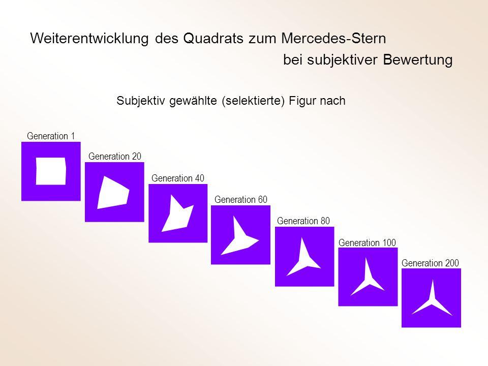 Weiterentwicklung des Quadrats zum Mercedes-Stern