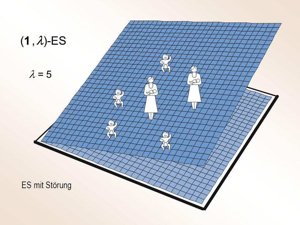 (1 , l)-ES l = 5 ES mit Störung
