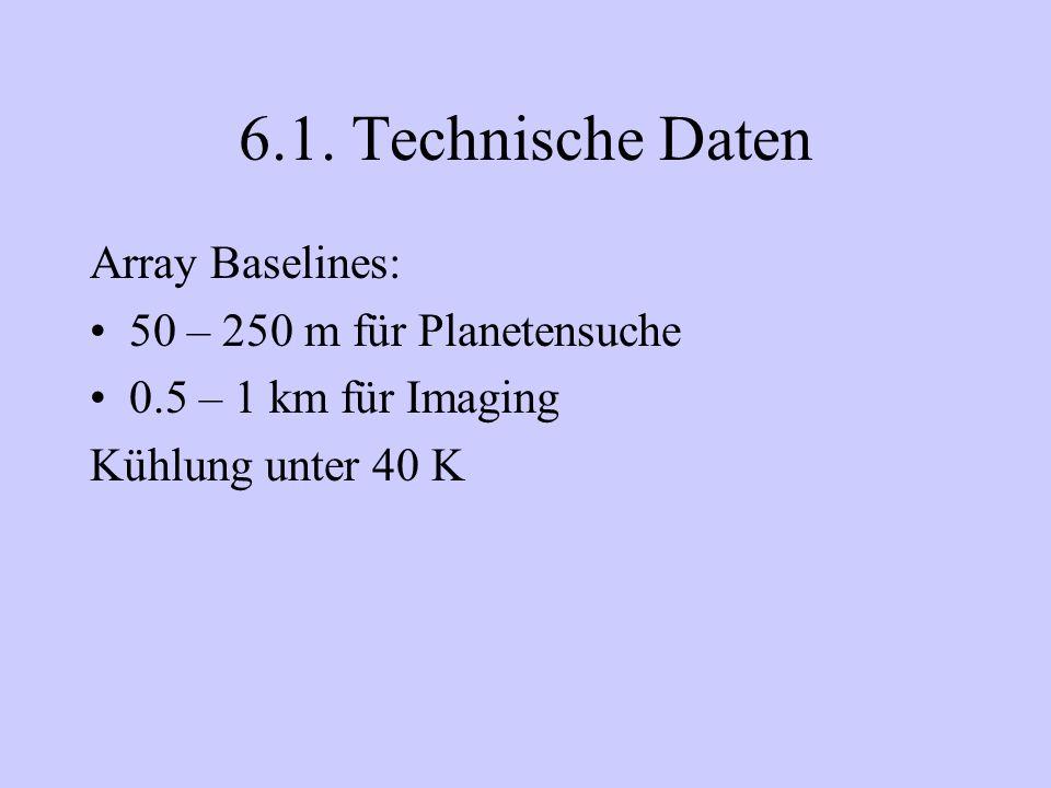 6.1. Technische Daten Array Baselines: 50 – 250 m für Planetensuche