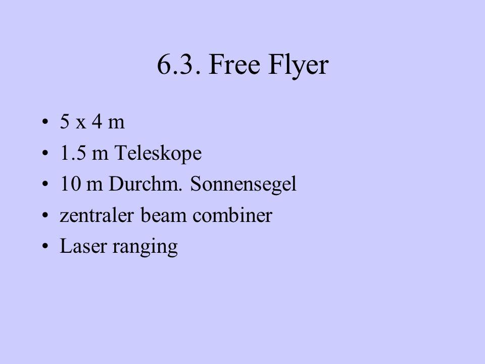 6.3. Free Flyer 5 x 4 m 1.5 m Teleskope 10 m Durchm. Sonnensegel