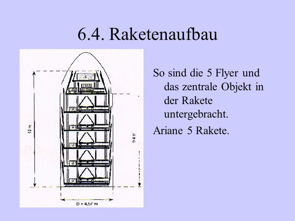 6.4. Raketenaufbau So sind die 5 Flyer und das zentrale Objekt in der Rakete untergebracht.