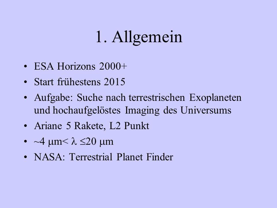 1. Allgemein ESA Horizons 2000+ Start frühestens 2015
