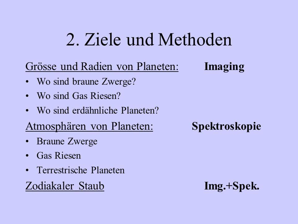 2. Ziele und Methoden Grösse und Radien von Planeten: Imaging