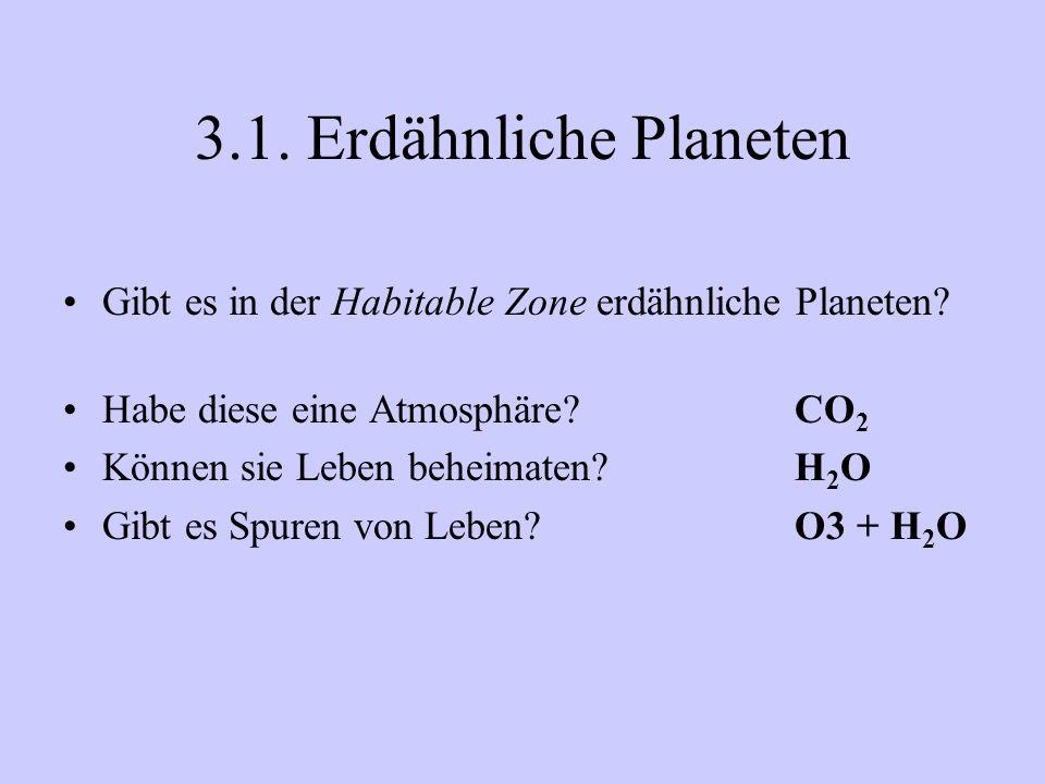 3.1. Erdähnliche Planeten Gibt es in der Habitable Zone erdähnliche Planeten Habe diese eine Atmosphäre CO2.