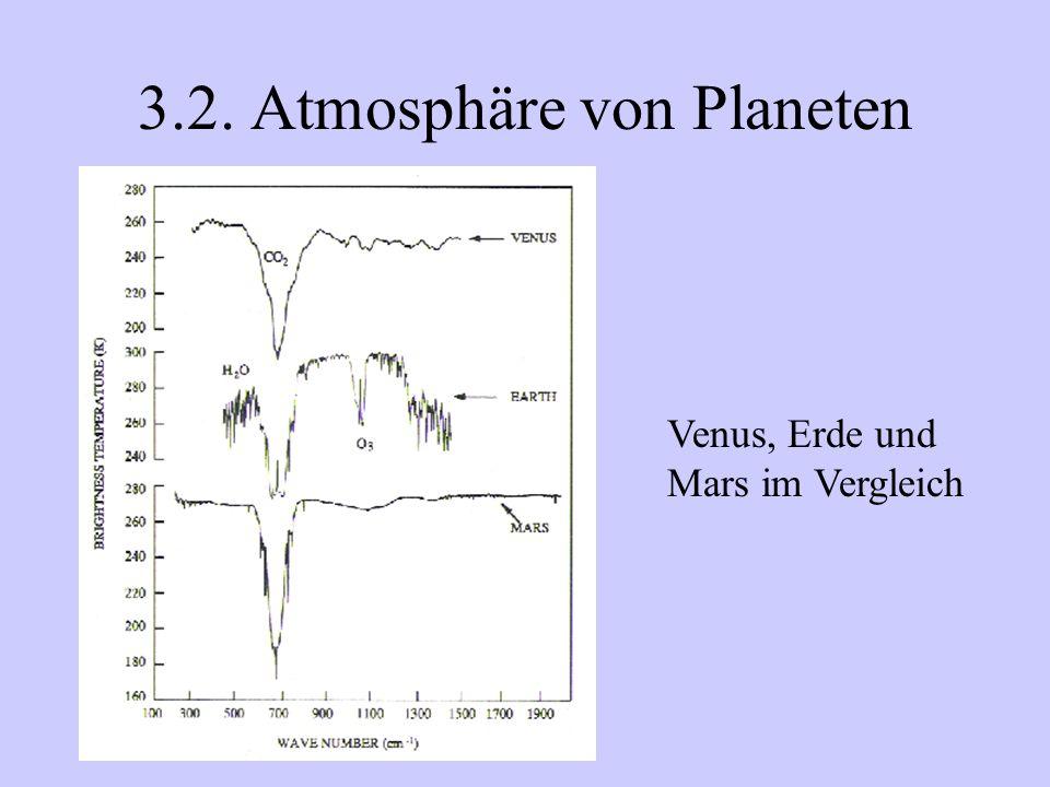 3.2. Atmosphäre von Planeten
